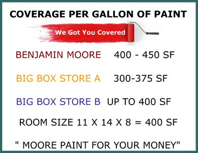 The paint shoppes paint - Paint coverage calculator exterior plan ...
